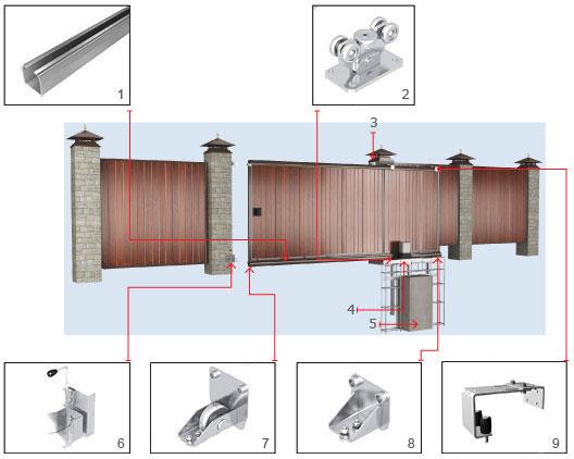 Схема сборных ворот